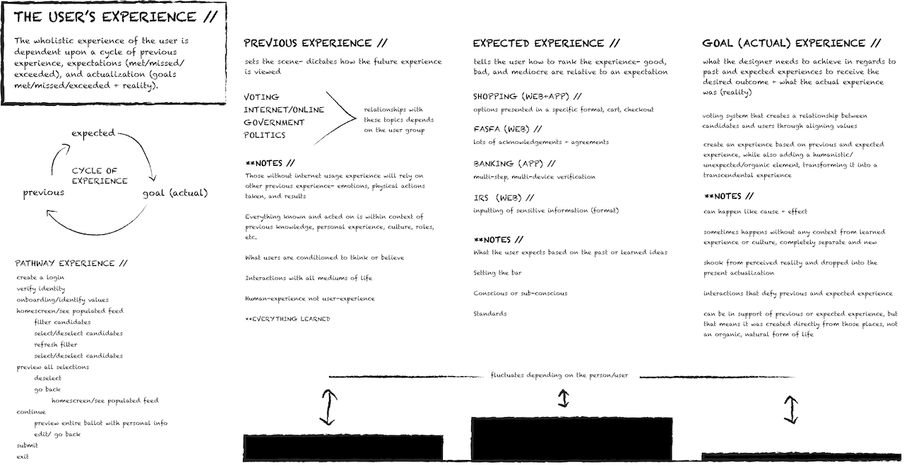 theuserexperience copy